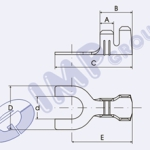 Imp-group-terminals-connectors-fuses45