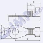 Imp-group-terminals-connectors-fuses34