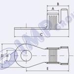 Imp-group-terminals-connectors-fuses35